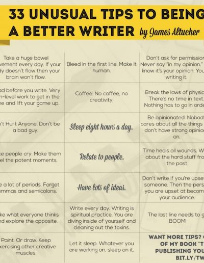 33 Unusual Tips to be a Better Writer, from James Altucher