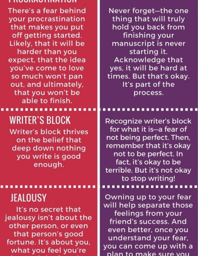 4 Faces of Writing Fears, from TheWritePractice