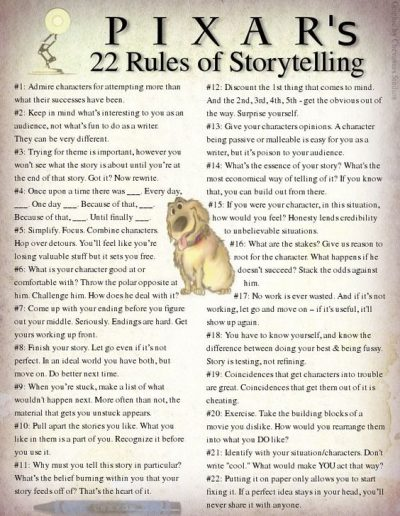 Pixar's 22 Rules of Storytelling, from Emma Coates
