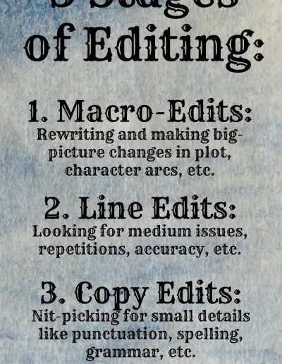 3 Stages of Editing, by Jody Hedlund
